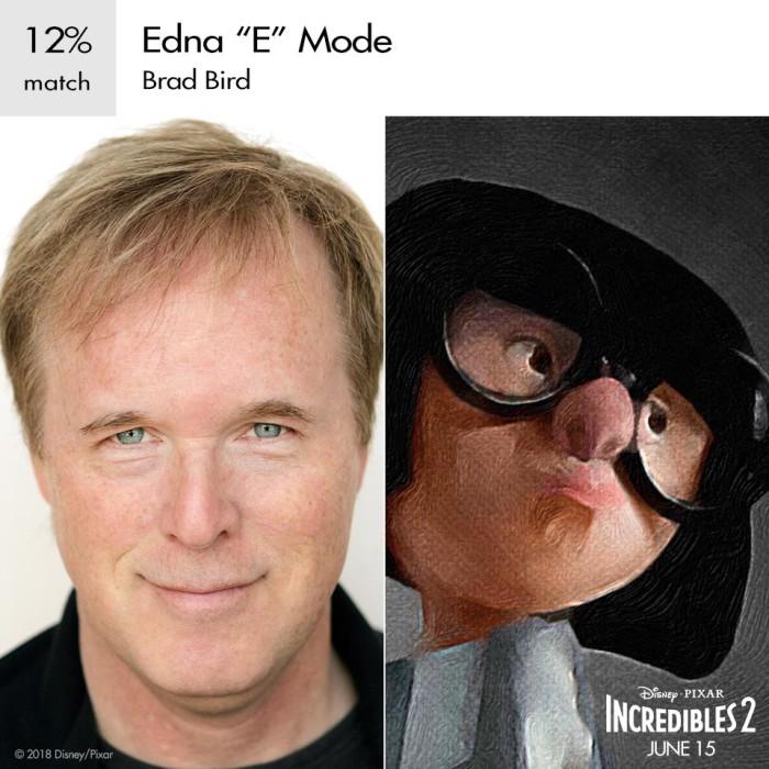 Edna Incredibles 2