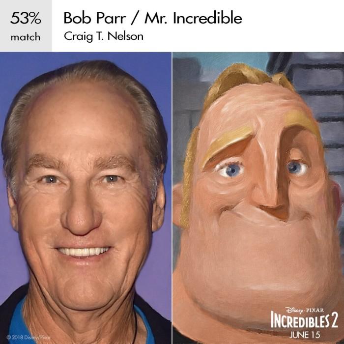 Bob Parr incredibles 2