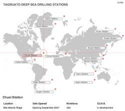 drillingstations.jpg