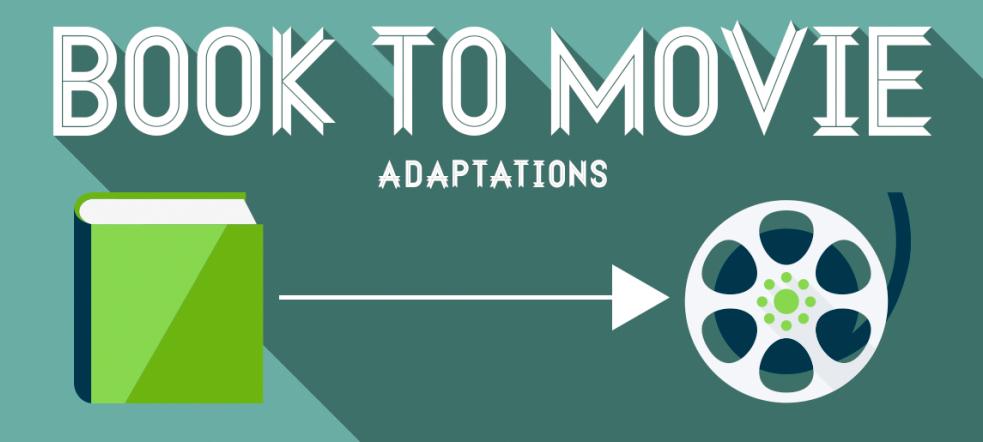 film adaptation Adaptation est un film réalisé par spike jonze avec nicolas cage, tilda swinton synopsis : le scénariste charlie kaufman est rongé par le doute engagé pour.