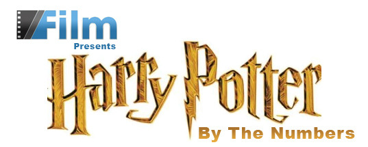 potterbynumbers