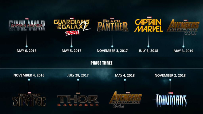 Marvel Phase Three incorrect