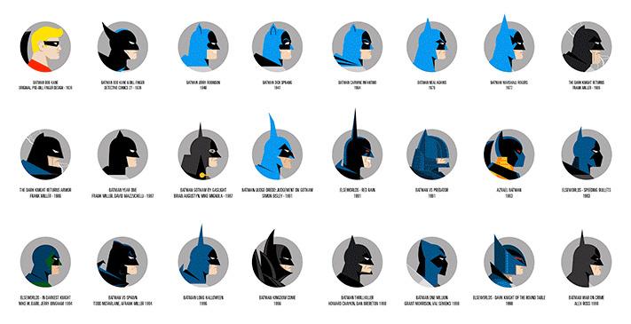 batman-anguiano-herocomplex-evolution-frontpage