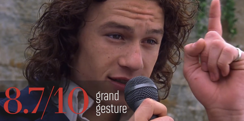 10 Things I Hate About You - Romantic Comedy Statistics