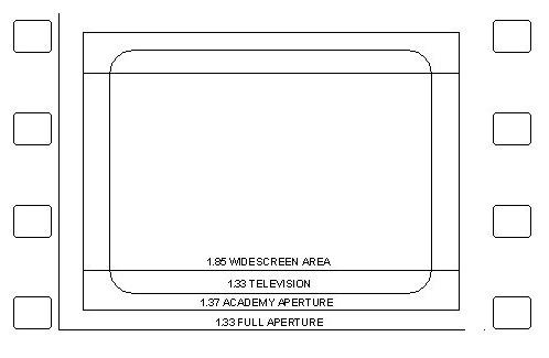 The Wire aspect ratio