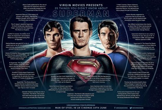 25 Things Superman