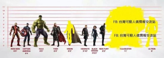 Age of Ultron Sizes
