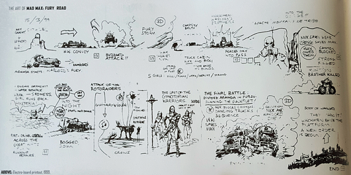 Mad Max Fury Road storyboard (1999)
