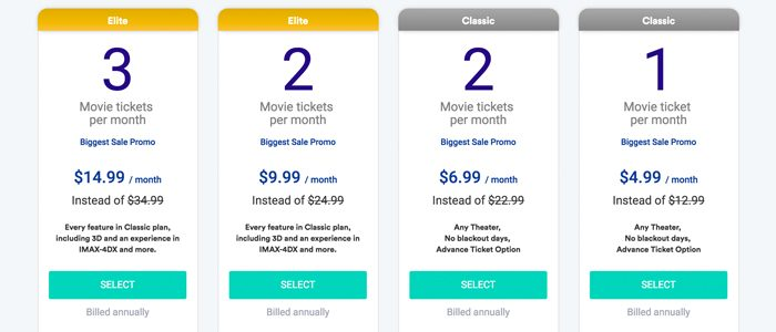 Sinemia pricing