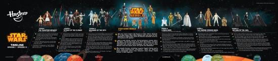 Star Wars Toy Timeline