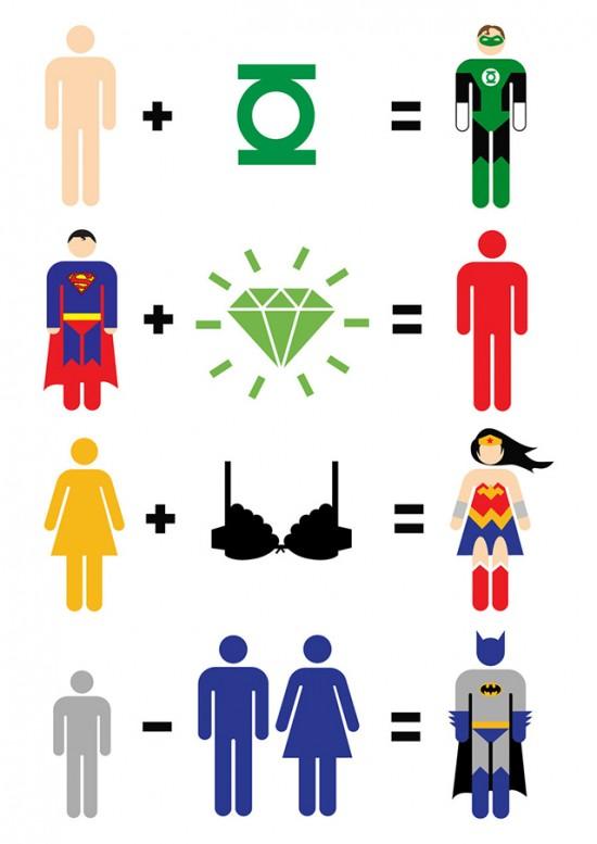 Superhero Math equations