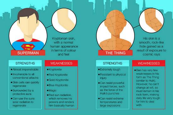 Superhero Skin