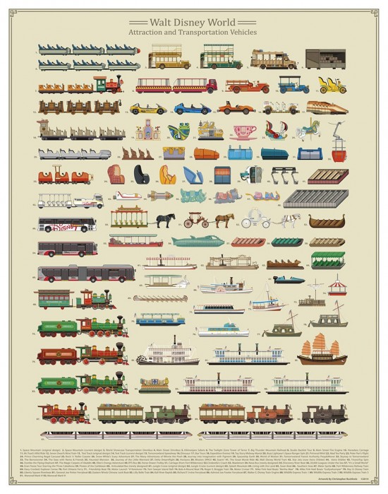 Walt Disney World Attraction and Transportation Vehicles Poster