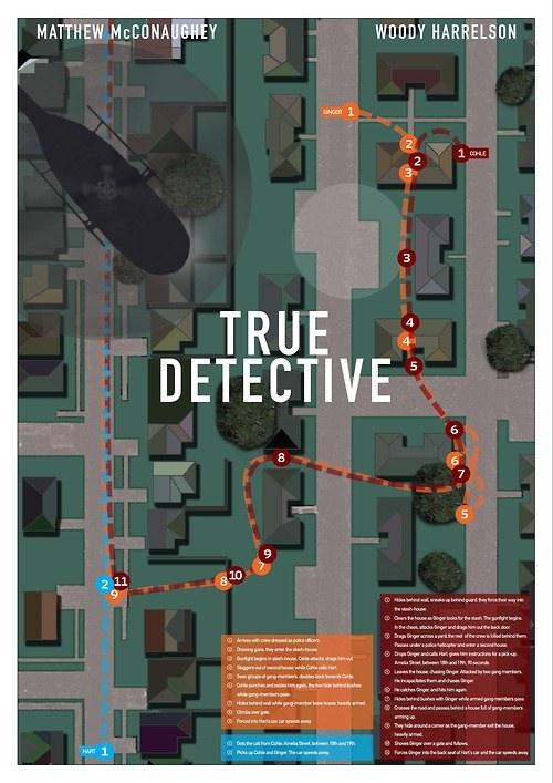 True Detective Poster by Daniel Keane