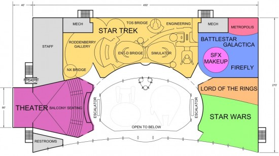 Hollywood Science Fiction Museum Concept Layout