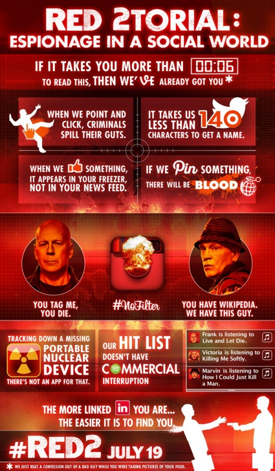 'Red 2? Infographic