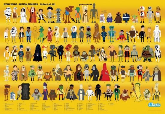 Star Wars Kenner Card Back Tribute Poster by Chris Lee