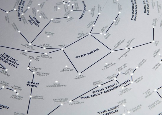 Science Fiction Star Map