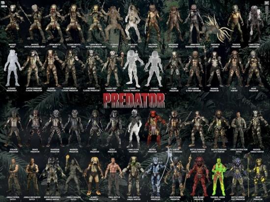 Predator Figure Visual Guide