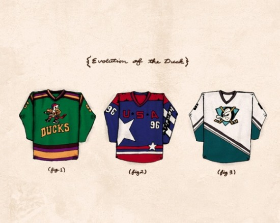 Hall of Fame: Evolution of the Duck By Joe Van Wetering