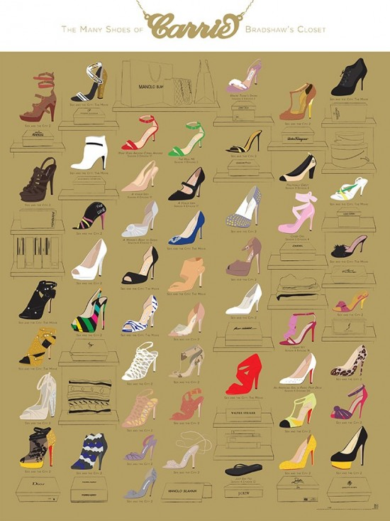 'The Many Shoes of Carrie Bradshaw's Closet' by Pop Chart Lab
