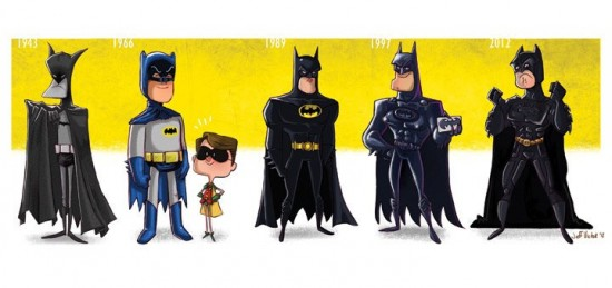 Evolution of Batman Print By Jeff Victor