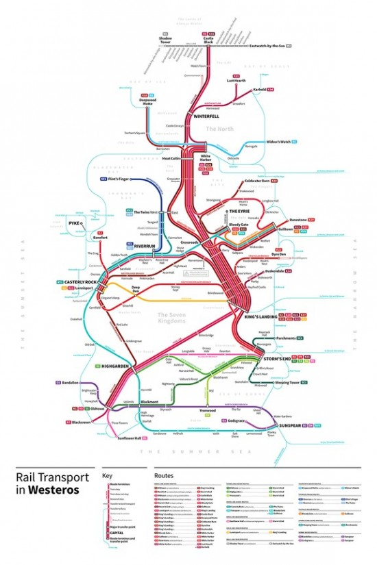 Game of Thrones' as a subway map