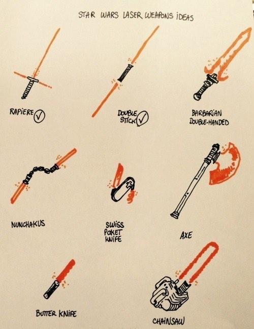 Star Wars Laser Weapon Ideas