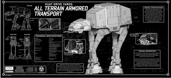 ACME ARCHIVES DIRECT'S AT-AT SPECPLATE