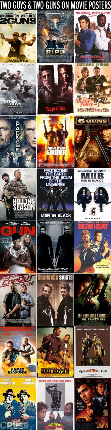 MOVIE POSTERS WITH TWO GUYS HOLDING GUNS
