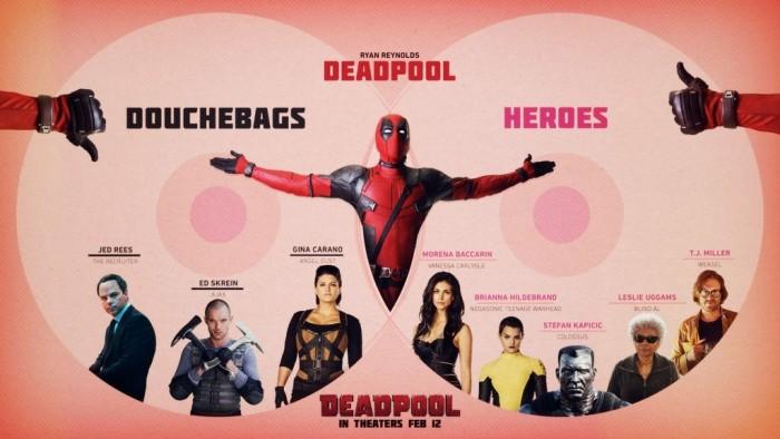 deadpool-diagram-characters