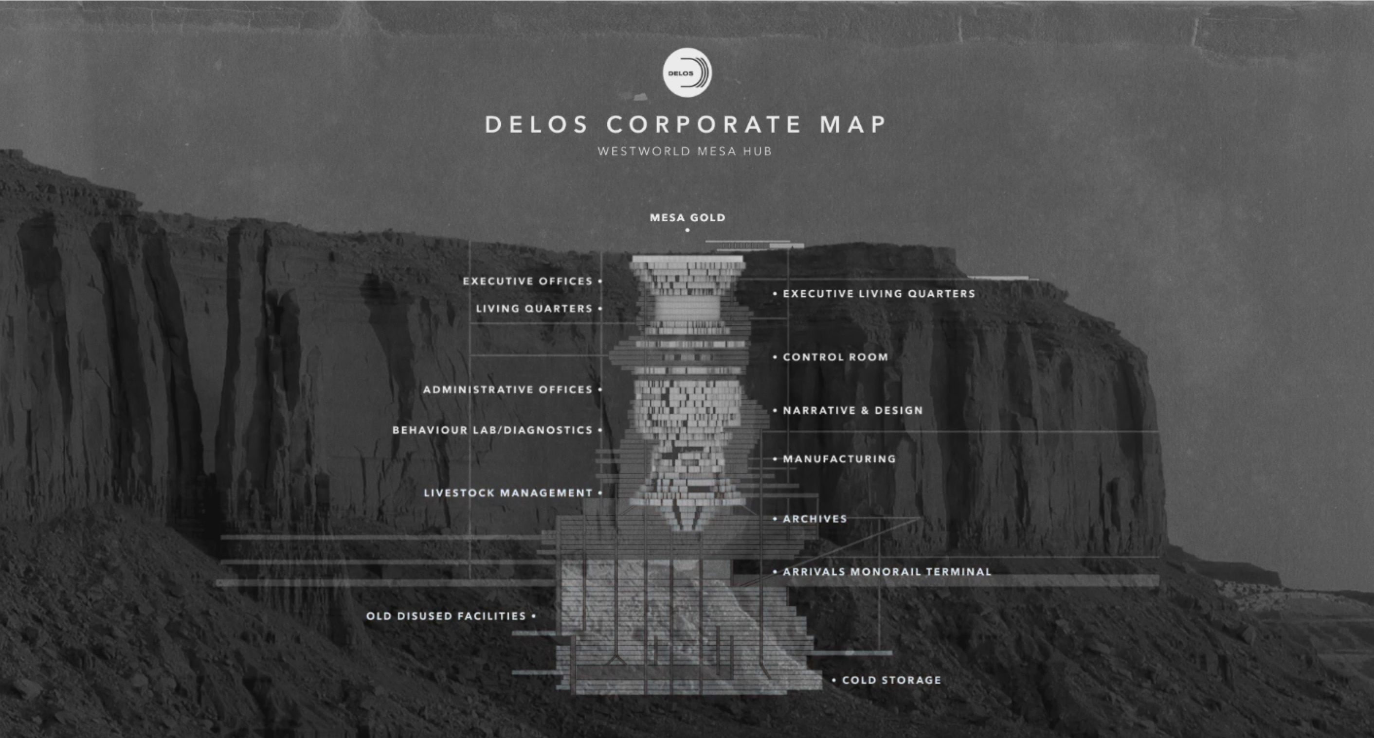 Explore The Westworld Maps and Contract
