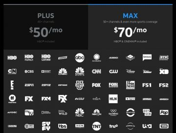 DirecTV New Subscripton Prices