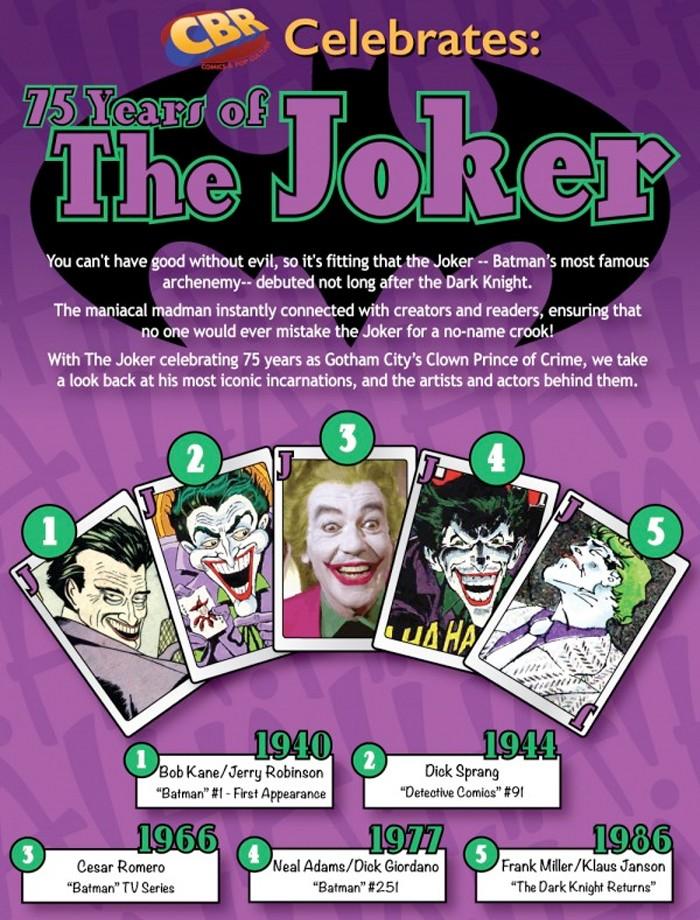 joker-75years-infographic