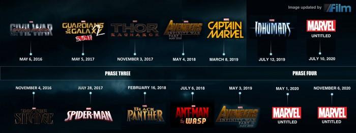 Disney + Marvel Filme