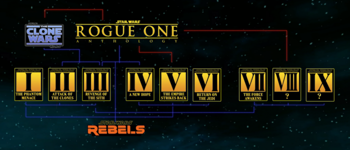 rogue-one-map