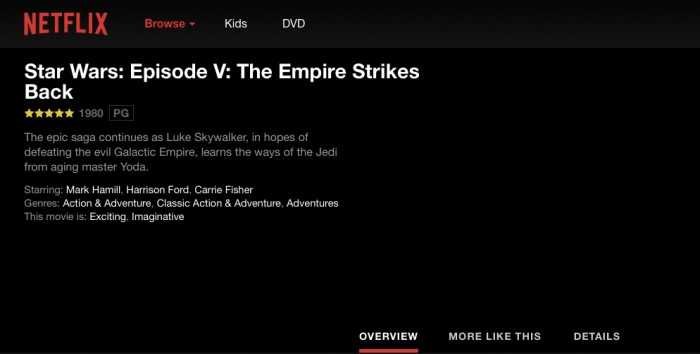 Star Wars: Empire Strikes Back - Netflix